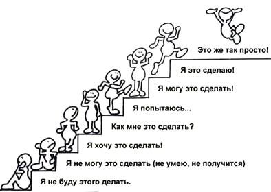 lyubimoe_delo