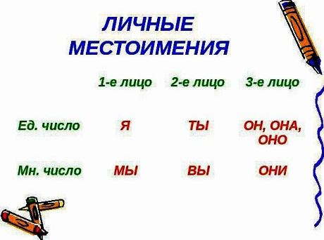 lico-v-texte