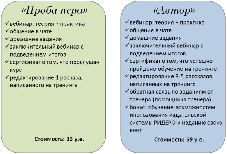 treningi_Loktysh
